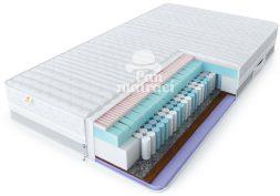 """Luxusní matrace Skok Go Exclusive, O této matraci se dá bez nadsázky říci, že je opravdu """"hustá"""""""