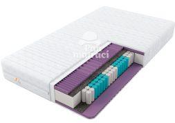 Komfortní ortopedická taštičková matrace z kolekce Favor, výška 18 mm, nosnost 120 kg, tvrdost střední