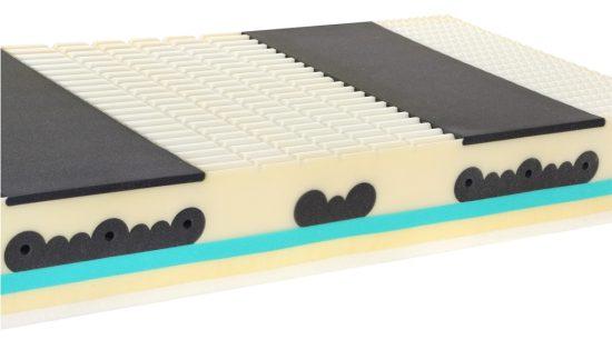 Matrace Spirit Superior Latex AKCE Matrace, která odlehčí Vašim zádům. Ortopedická matrace s latexem a línou pěnou, 7 zón a 8 let záruky, výška 26cm nebo 30cm.
