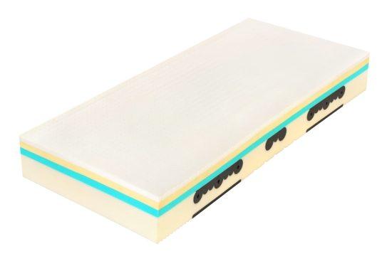 Matrace Spirit Superior Latex Matrace Spirit Superior Latex Luxusní ortopedická matrace s podílem Visco a Latexu, s volitelnou výškou 25 - 30 cm. Vynikající vzdušnost a jemnost!