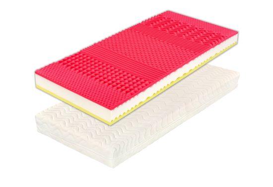 Oboustranná pěnová sendvičová matrace Riviera Plus