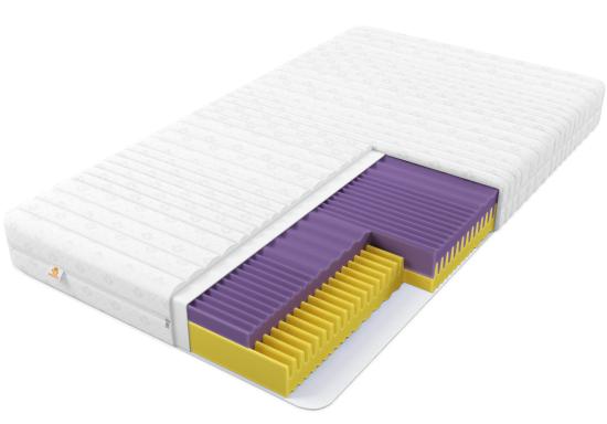 Super vzdušná, nelepená ortopedická matrace s anatomickou 5-zónovou konstrukcí a možností volby měkčí nebo tužší strany.