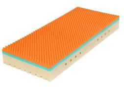 Nejprodávanější sedmizónová matrace od českého výrobce matrací Tropico