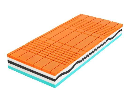 Oboustranná matrace zvýšené tuhosti je složená z kombinace různých pěn. Vlnité jádro - spine protector pro ochranu Vaší páteře.