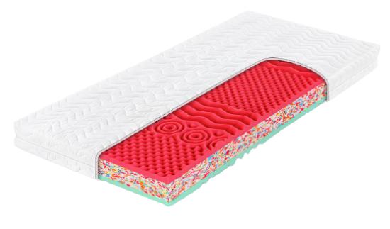 Jádro je tvořeno zónovým Flexifoam® sendvičem. Zajišťuje ideální polohu páteře v průběhu spánku. Středová výztuha z RE pěny dává jádru přirozenou tuhost = dlouhá životnost při nízkých nákladech.