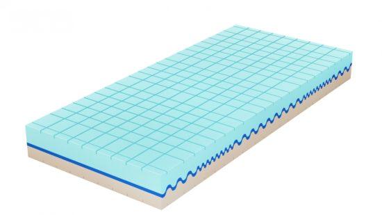 Matrace Tropico Guard Antibacterial. Ortopedická zónová matrace pro velké i malé, těžké i lehké. Nabízí mimořánou pružnost