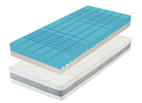 Zdravotní matrace s profilací ve tvarukostek
