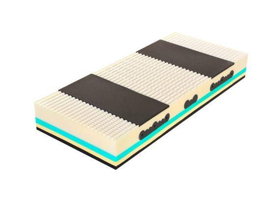 SPIRIT Superior VISCO Velmi oblíbená ortopedická matrace od českého výrobce. Při výrobě jsou použity velmi kvalitní pěny, které zaručující nezničitelnou pružnost, poddajnost, extra vzdušnost a speciální termoregulaci.